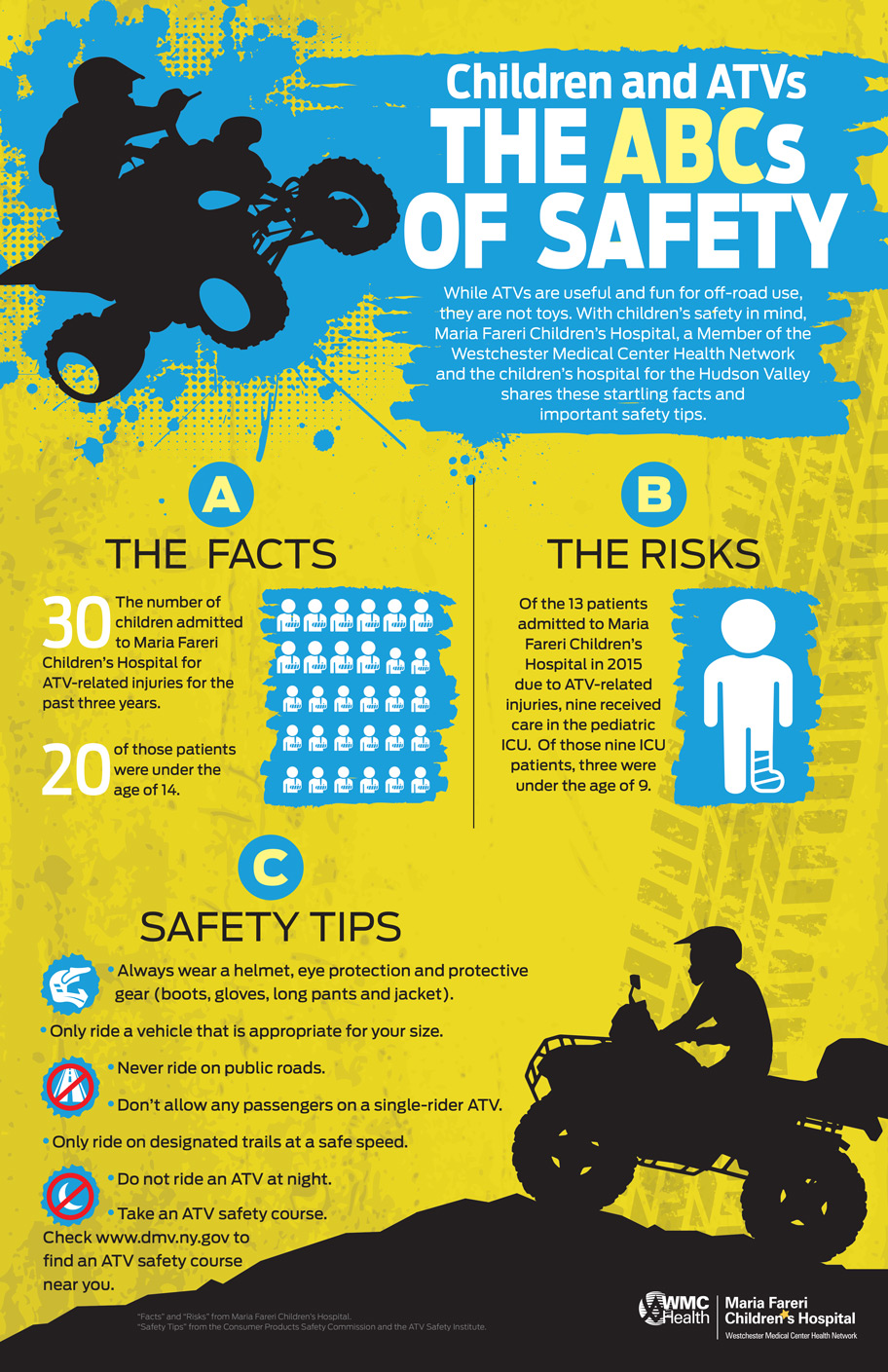 The ABCs Of ATV Safety